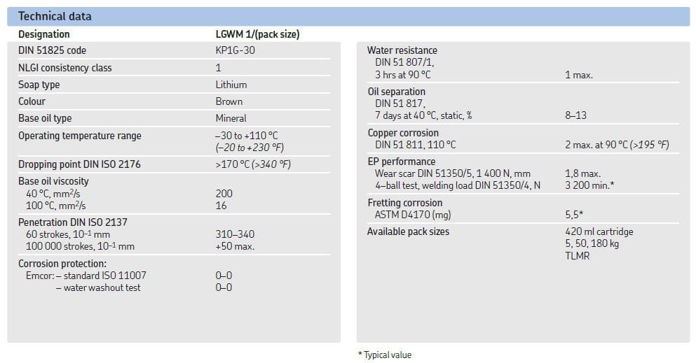 skf-lgwm1-tafla